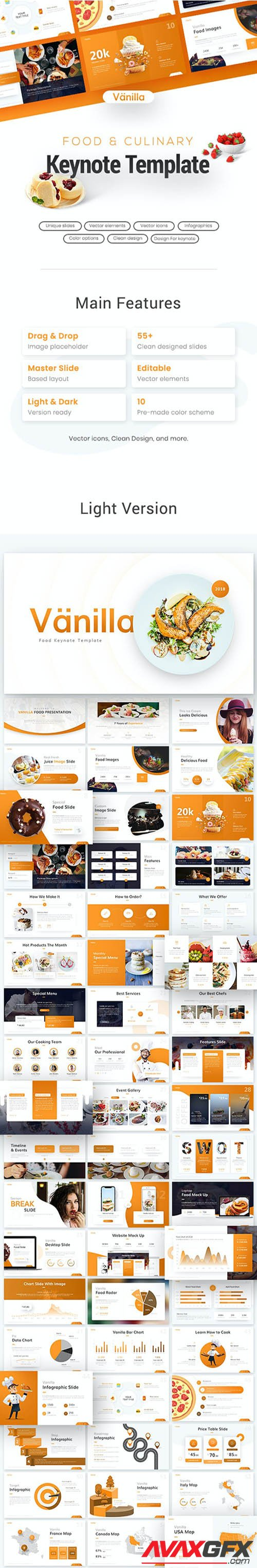 Vanilla Food & Beverage Keynote Presentation Template